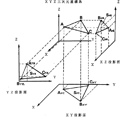 「地震予測システム」の概要図