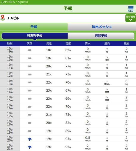 JA「アピネス/アグリインフォ」の画面イメージ(出所:JA全農(2016年5月16日))