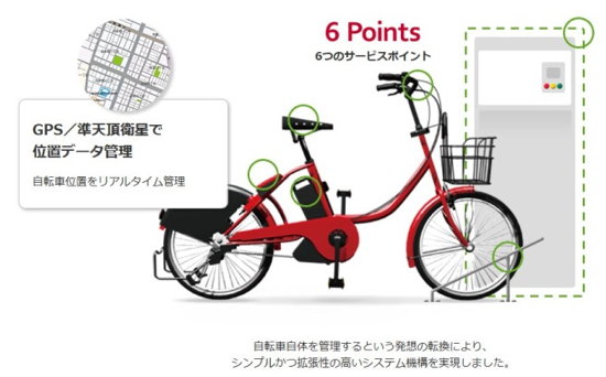 自転車の特徴解説