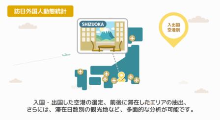 訪日外国人動態統計: 入出国空港別等の多面的分析例