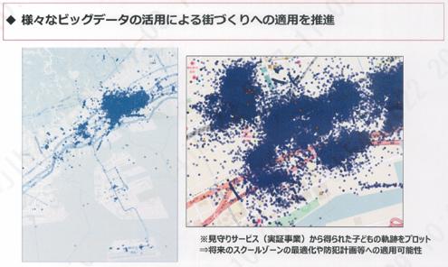 【図5】神戸市内の児童に持たせたタグの分布状況 (出典:NTTドコモより資料提供)