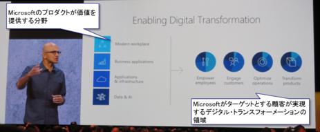 Microsoft CEO Satya Nadella氏Keynote