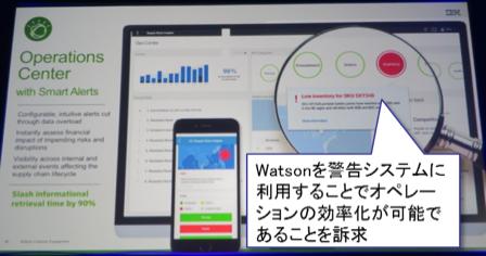 IBMの顧客のデジタル・トランスフォー メーション支援への取り組み