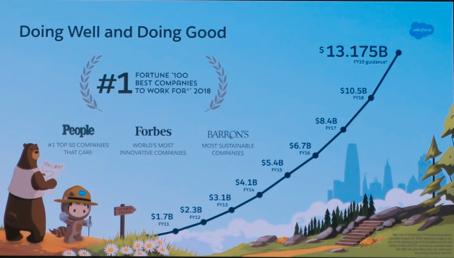 業績動向に関する説明スライド