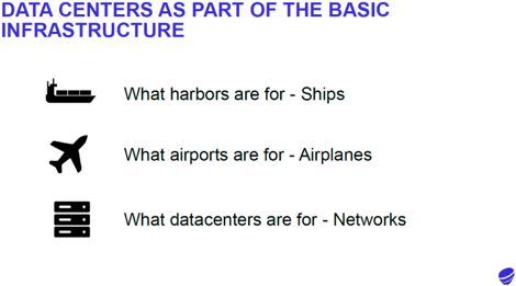 データセンターはネットワークのために