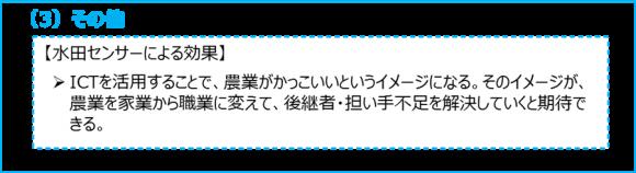 稲作経営におけるICTニーズと水田センサ活用による効