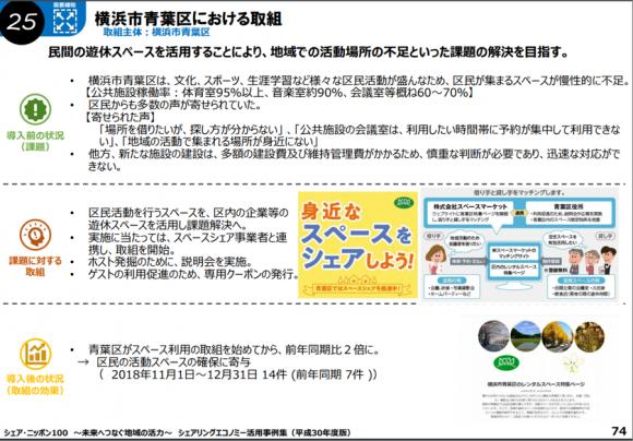 横浜市青葉区における取組