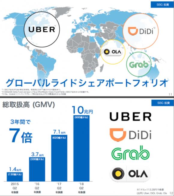 ソフトバンク・トヨタ 共同記者会見