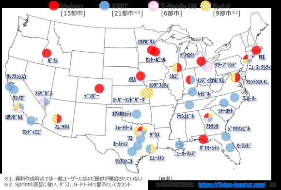 米国大手4キャリアのモバイル5Gサービス展開都市