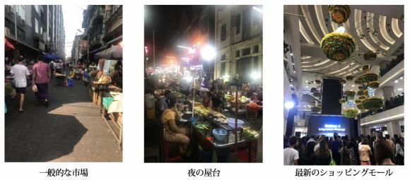 【写真5】ヤンゴン市民のショッピング事情