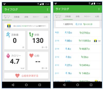 【図1】トーンが提供するライフログアプリ (出典:トーンモバイル ホームページ)