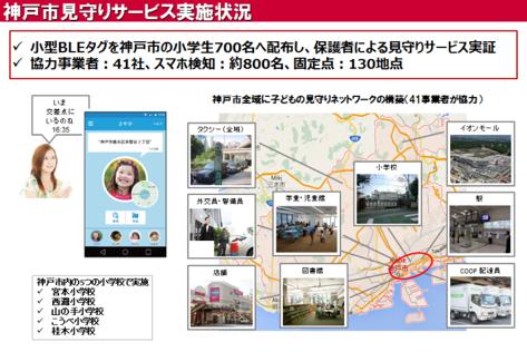 神戸市見守りサービスの実施状況