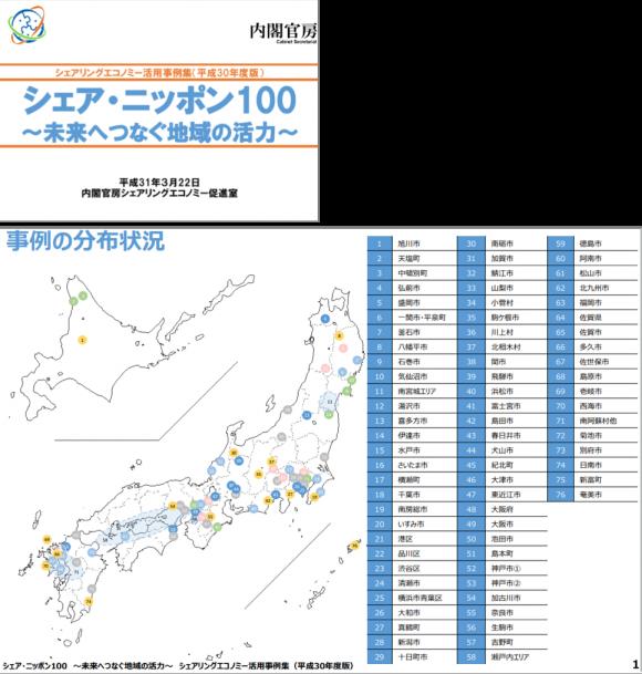 「シェア・ニッポン100 ~未来へつなぐ地域の活力~」の取り組み