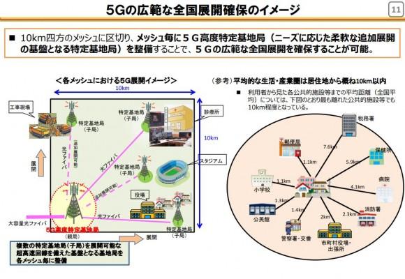 Japan5G_mesh