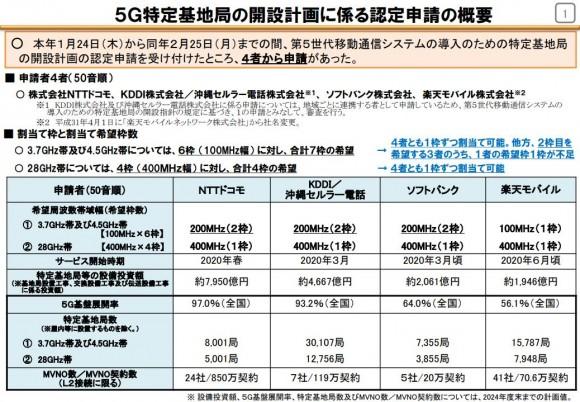 Japan5G_plan