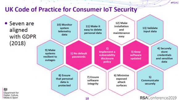 UK's Code of Practice for Consumer IoT Security
