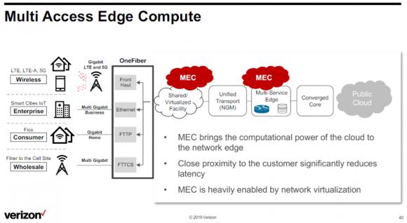 VerizonのMulti Access Edge Compute