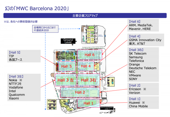 幻の「MWC Barcelona 2020」