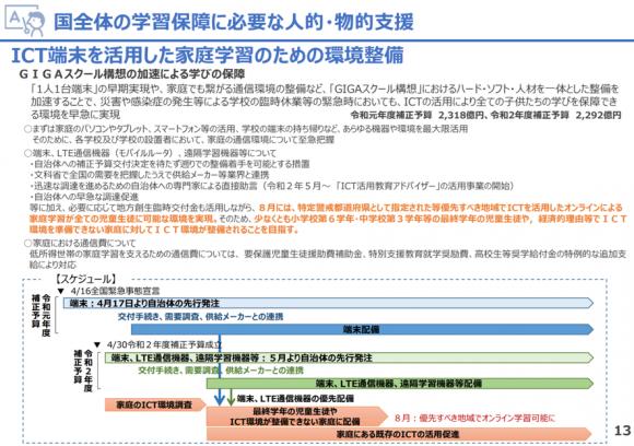 【図1】ICT端末を活用した家庭学習のための環境整備