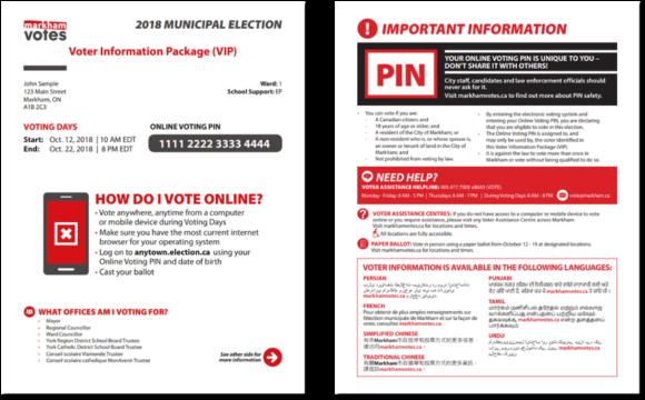 【図6】マーカムの2018年投票者情報パッケージサンプル