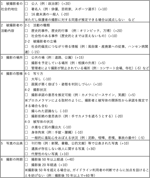 【別掲】ポイント計算の一例(GLの一部抜粋のため、詳細は原典を確認されたい)