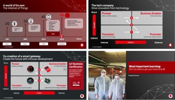 【図6】Vodafone社の5Gの取り組み