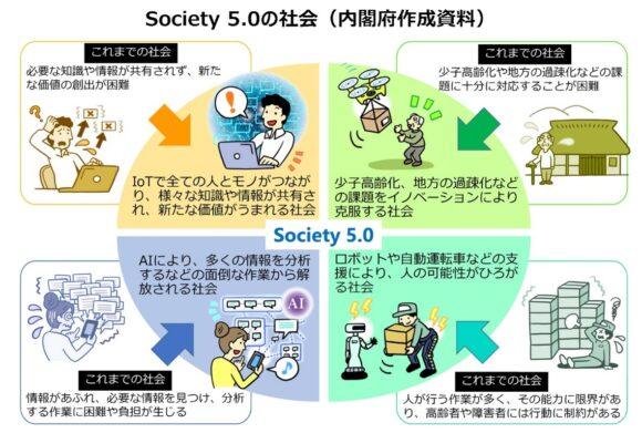 【図1】Society5.0の社会